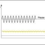 Vibrationsreduzierung durch hochwertige Segmente - Die SHOXX-Technologie ermöglichttt im Gegensatz zu den Standardverfahren auch die Produktion höherer Segmente. So ist z.B. eine Segmenthöhe von 17mm möglich. Selbst bei hohen Segmenten entstehen keine großen Lücken von Segment zu Segment. Dieser Vorteil ist von großer Bedeutung bei freihandgeführtem Einsatz.